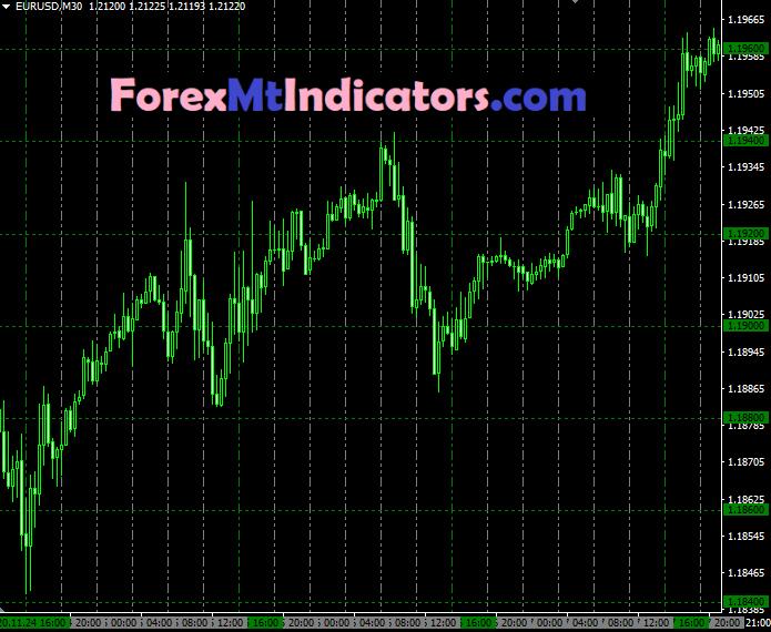 Grid Indicator4