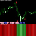 Fast Earning Jurik Smooth Histogram MTF Indicator 2021
