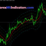 Confirm Trend Following Indicator 2021