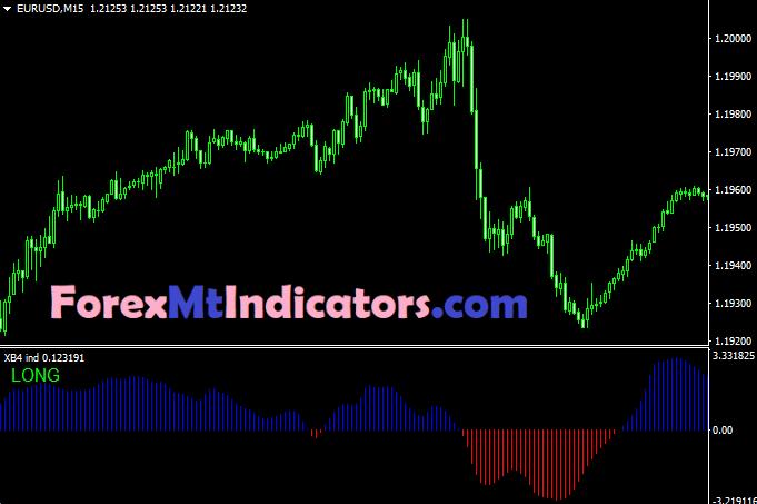 XB4 Indicator4