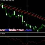 200 Pips A Day Forex Trading Strategy Mt4 Free Download