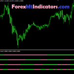 4 Time Frame Hull Trend Indicator Mt4 Free Download