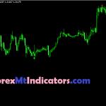 Agimat Reversal Indicator Mt4 Free Download