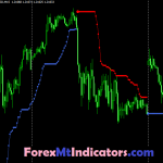 Best Trend Indicator Mt4