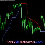 Best Trend Indicator Mt4 Free Download