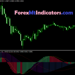 Most Profitable MACD 3 TF NRP Indicator Mt4 Free Download