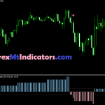 ATR Multi time frame Indicator