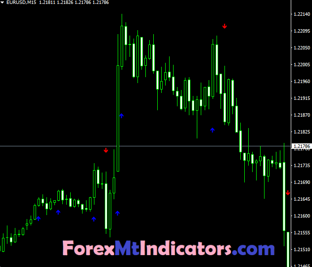 scalping indicator4