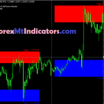 Great Buy and Sell Zone Indicator Mt4 Free Download