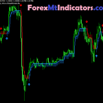 Intresting Buy and Sell Arrow Indicator Mt4 Free Download